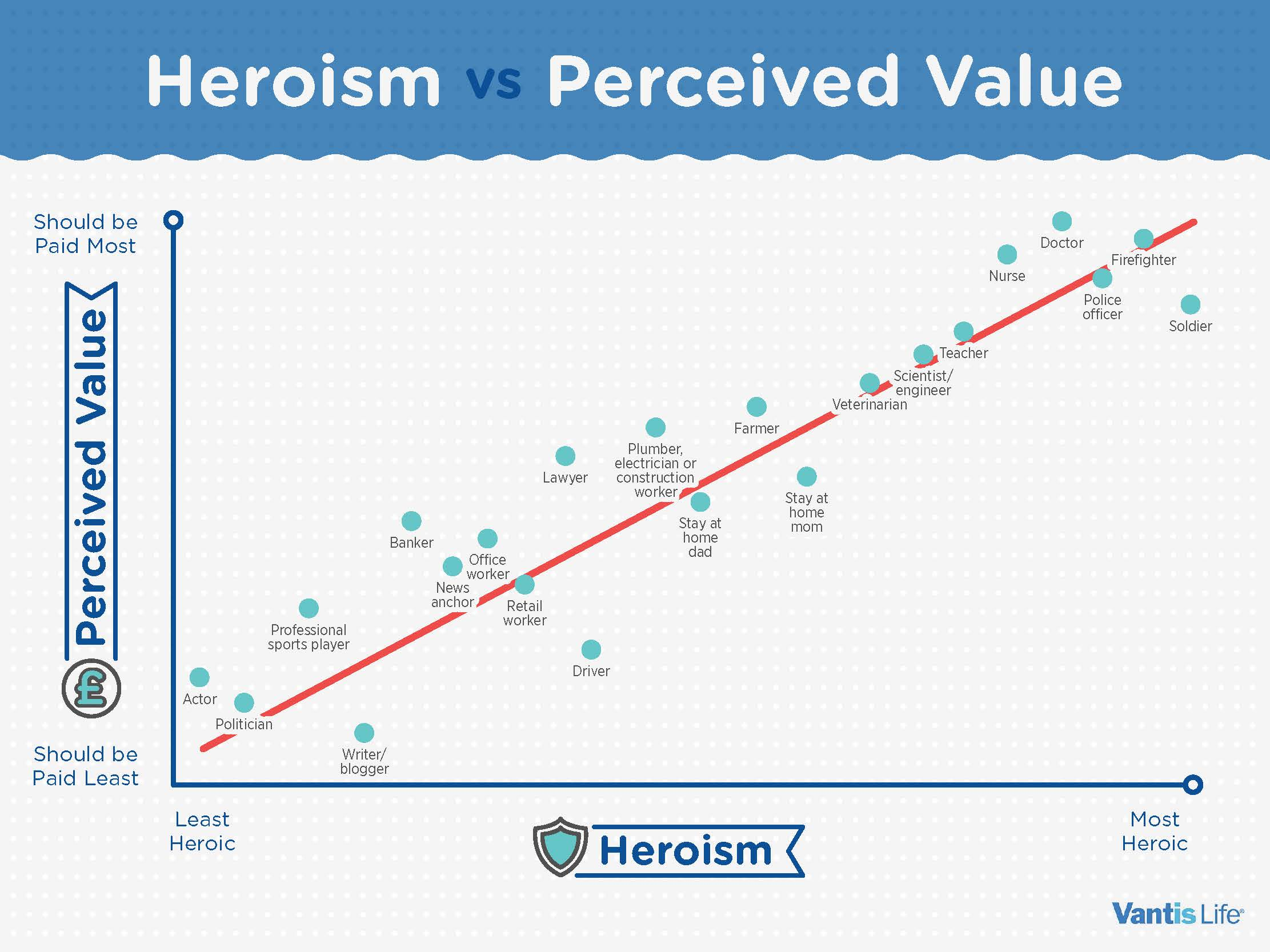 Heroism pay scatter