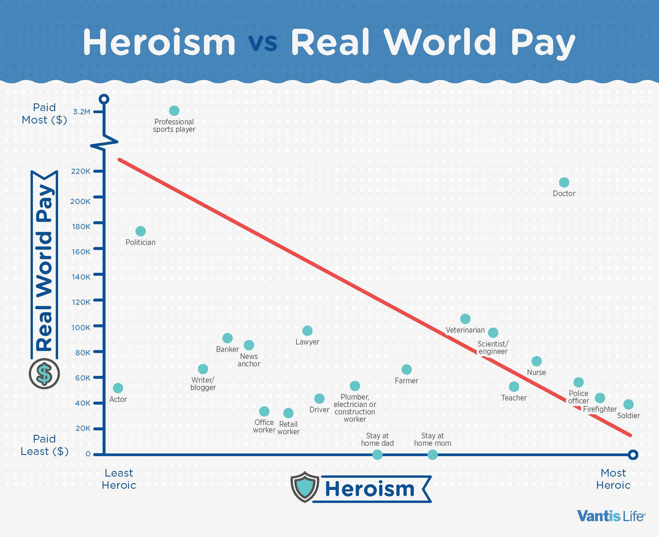 Heroism world pay